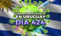 Aumentaron las infecciones en curso por Covid-19 al sumarse 2.981 casos nuevos